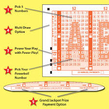 Powerball Chart How To Play Powerball