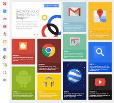 Web Design Articles 2015 15 Web Design Trends Of 2015 Search Engine Optimization