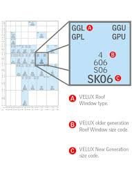 Velux Roof Window Size Chart Velux Product Brochure 2015