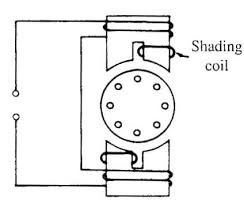 shaded pole induction motors working and construction shaded pole induction motors working and construction