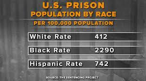 criminal justice reform the sleeper issue of 2018 nbc news race makeup of us prisons mugeek vidalondon fries potion fileafrican american