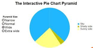 Rick Astley Would Never Pie Chart Top 8 Funniest Charts A Listly List