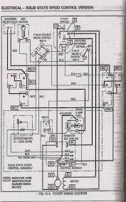 ezgo battery wiring diagram wiring diagrams ezgo rxv wiring diagram easy wiring diagrams u2022 rh art isere ezgo rxv 48v wiring diagram ezgo rxv battery wiring diagram