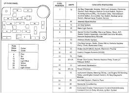 2001 ford taurus wiring diagram wiring all about wiring diagram 2001 ford taurus interior fuse box diagram at Ford Taurus 2001 Fuse Box Diagram