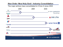 Airline Chart Calls Mergers The New Holy Grail Wbur News