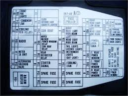 solved is there another fuse box, beside the one under fixya 1992 honda accord fuse box diagram at 1991 Honda Accord Fuse Box