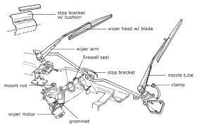 diagram of wiper motor workshop motors diagram of wiper motor