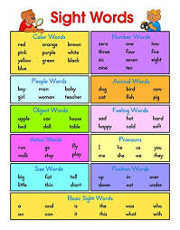 High Frequency Word Chart Buy Carson Dellosa Sight Words Chart 6121 Online At Low