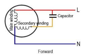 motor capacitor wiring diagram ac motor capacitor wiring diagram reversing a single phase motor with a contactor at Single Phase Motor Forward Reverse Wiring Diagram