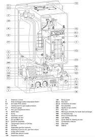 vaillant ecotec plus 618 wiring diagram efcaviation com vaillant ecotec plus wiring diagram at Vaillant Ecotec Plus Wiring Diagram