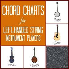 Banjo Finger Chart – Gsfoundation.info