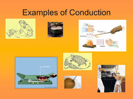 Conduction Examples Under Fontanacountryinn Com