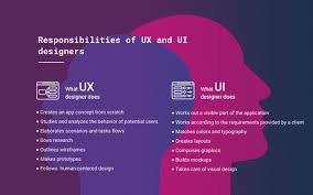 What are the differences between UI (user interface) vs UX (user ...