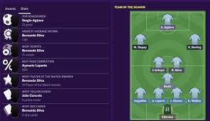 View the latest comprehensive manchester city fc match stats, along with a season by season archive, on the official website of the premier league. Man City S Next Decade Predicted Bernardo Silva Becomes A Legend And 28 Trophies Won Manchester Evening News