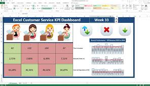 excel service creating excel kpi dashboard template customer service kpi youtube
