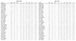 2019 20 Fantasy Hockey Keeper Rankings The Athletic