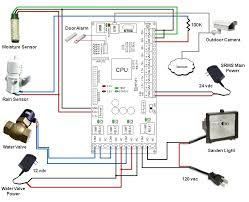 sprinkler system wiring diagram Basic Sprinkler Systems Diagrams sprinkler system wire diagram lawn sprinkler systems diagram