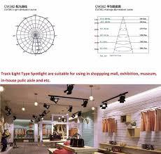 museum track lighting. 90W Museum Track Light Stage Pro Lighting I