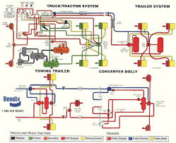 reese trailer wiring diagram images reese trailer wiring diagram trailer wiring diagram nilza on wells cargo ke