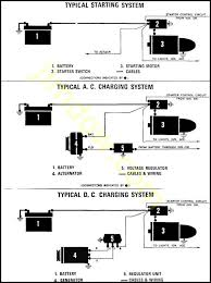 diagram page car alternator wiring diagram at Diagram For Alternator And Battery
