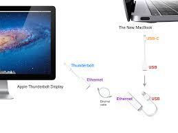 apple thunderbolt display. enter image description here apple thunderbolt display