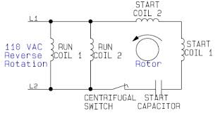 wiring diagram for a split phase motor the wiring diagram internal wiring configuration for dual voltage dual rotation wiring diagram · split phase motor