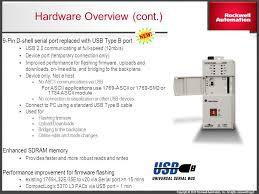 compactlogix and studio 5000 v21 highlights ppt 47 hardware