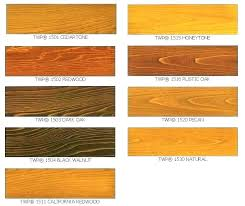 Sikkens Deck Stain Colors Clinalytica Co
