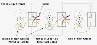 4 electrical outlet wiring diagram free download wiring diagrams Outlets in Series Wiring Diagram great wiring diagrams for multiple outlets basic wiring diagrams 110v outlet wiring diagram