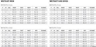 34 Reasonable Mares Wetsuit Sizing Chart