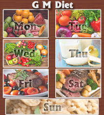 How To Reduce Weight In 7 Days Fat Loss Guide