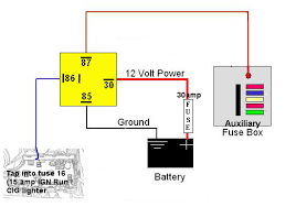 how to get power to radio and add circuits for power page 2 adding a fuse to a fuse box at How To Tap Into A Car Fuse Box