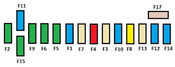 citroen c4 picasso mk1 (2006 2013) fuse box diagram auto genius citroen xsara picasso fuse box layout citroen c4 picasso mk1 (2006 2013) fuse box diagram