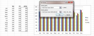 How To Select Series In Excel Chart Adding A Data Series To An Excel Chart Critical To Success