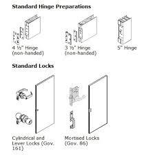 Decorating hollow metal door frames pictures : Standard Door Frame - handballtunisie.org
