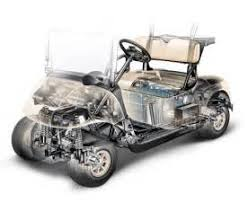similiar ezgo 480 workhorse cart keywords 480 wiring diagram ez go workhorse engine diagram wiring harness