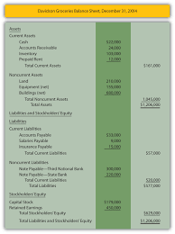 Detailed Classified Balance Sheet Reporting A Balance Sheet And A Statement Of Cash Flows
