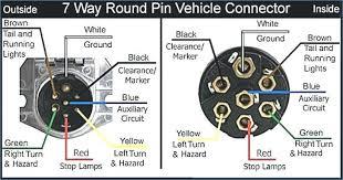 7 pin round trailer wiring diagram commercial not lossing wiring semi trailer plug wiring diagram wiring diagram third level rh 19 12 jacobwinterstein com 7 pin round trailer wiring diagram dual axle trailer heavy duty