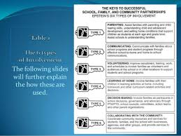 essay transplantation of organ in india