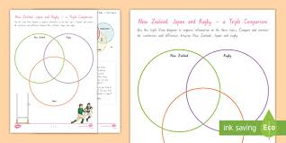How To Use A Triple Venn Diagram New Zealand Japan And Rugby Triple Venn Diagram Activity