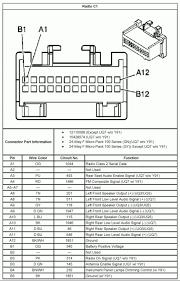 2003 chevy silverado radio wiring diagram drawing newomatic 2006 Chevy Silverado 1500 Fuse Box Diagram 2003 chevy silverado radio wiring diagram for representation entertaining 1 diagram large