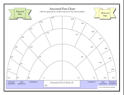 Pin By Fundamentals Of Genealogy On Fundamentals Of