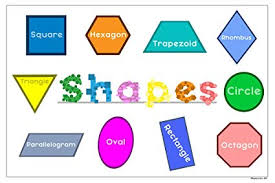 Shapes Chart Images Amazon Com Shapes Chart Poster Education Art