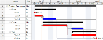 Gantt Chart For Slack Best Picture Of Chart Anyimage Org