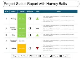 Project Status Slide Project Status Report With Harvey Balls Powerpoint