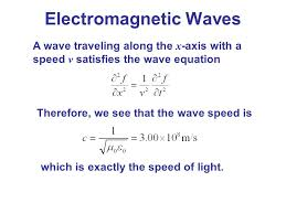 maxwell s equations and electromagnetic waves ppt
