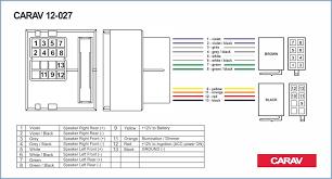 renault trafic wiring diagram pdf bestharleylinks info Chevy Wiring Diagrams Automotive renault laguna 2 wiring diagrams pdf somurich