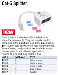cat5e wiring standards product technical queries wiring diagram cat5e wiring on cat5e data wiring by michael