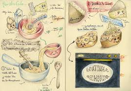 my recipe book 3 by mybonsaipatroclo