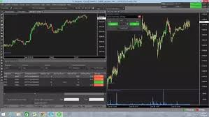 Trade Tiger Chart Which Is The Best Intraday Trading Software Quora